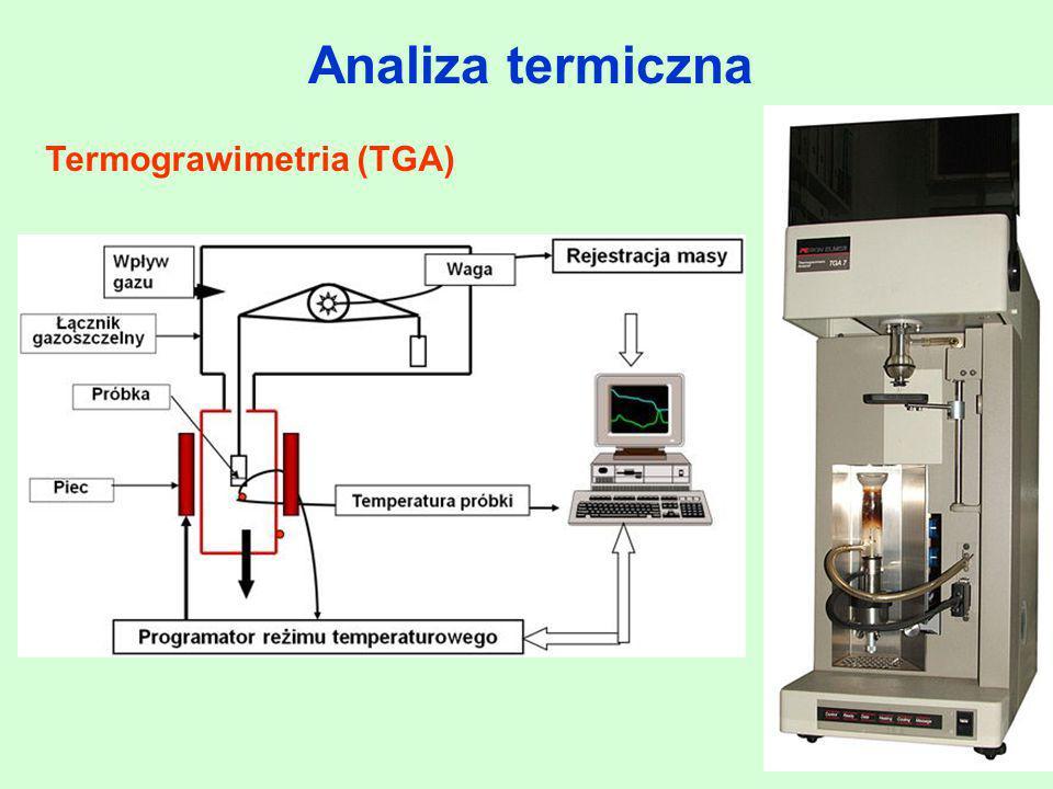 Analiza termiczna Termograwimetria (TGA)