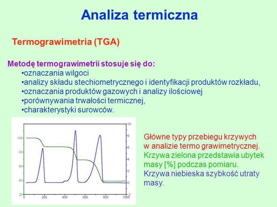 Analiza termiczna Metodę termograwimetrii stosuje się do: oznaczania wilgoci analizy składu stechiometrycznego i identyfikacji produktów rozkładu, ozn
