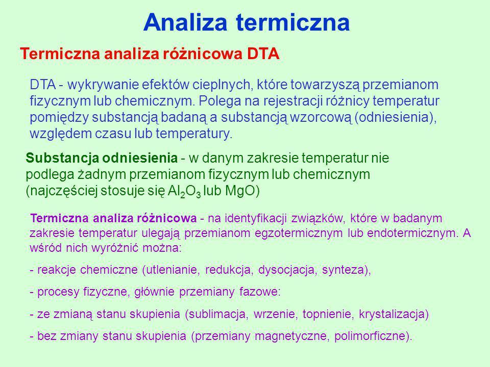 Analiza termiczna Termiczna analiza różnicowa DTA DTA - wykrywanie efektów cieplnych, które towarzyszą przemianom fizycznym lub chemicznym. Polega na