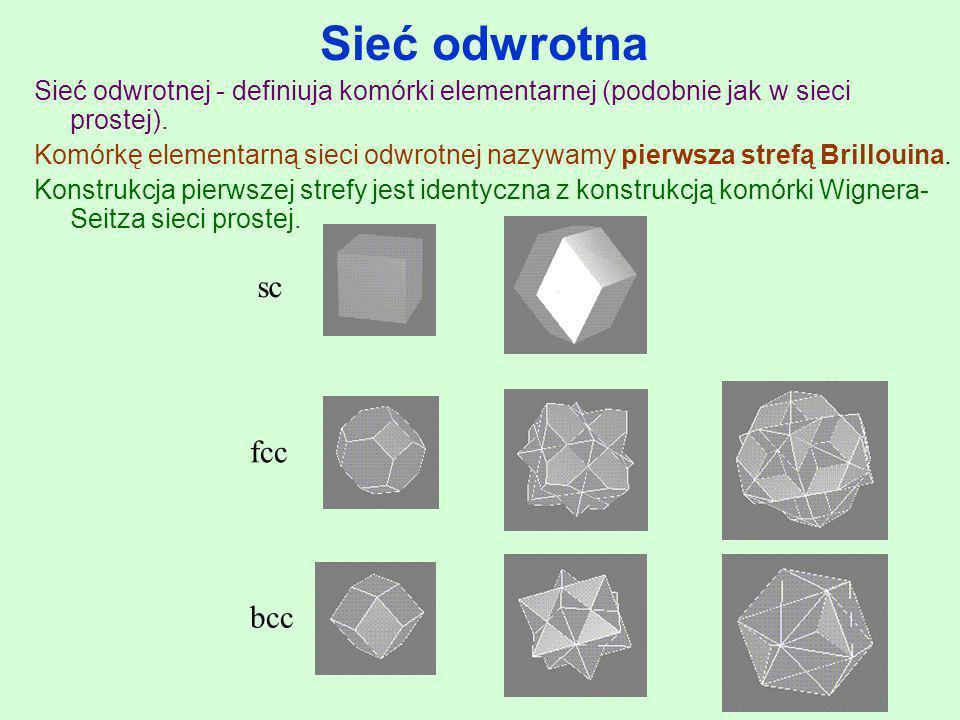 Sieć odwrotna Sieć odwrotnej - definiuja komórki elementarnej (podobnie jak w sieci prostej). Komórkę elementarną sieci odwrotnej nazywamy pierwsza st