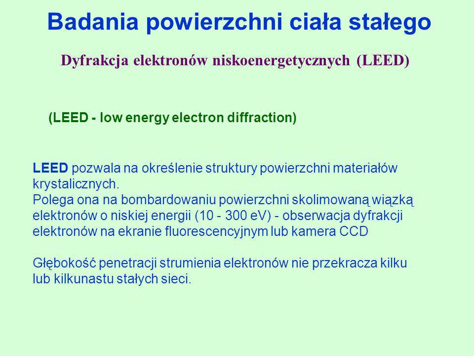 Badania powierzchni ciała stałego Dyfrakcja elektronów niskoenergetycznych (LEED) LEED pozwala na określenie struktury powierzchni materiałów krystali