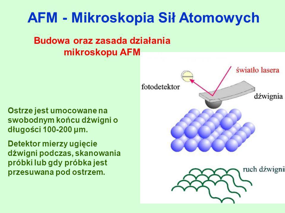 AFM - Mikroskopia Sił Atomowych Tryby pracy AFM (porównanie) Tapping Mode Kontakt Warstwa epitaksjalna Si