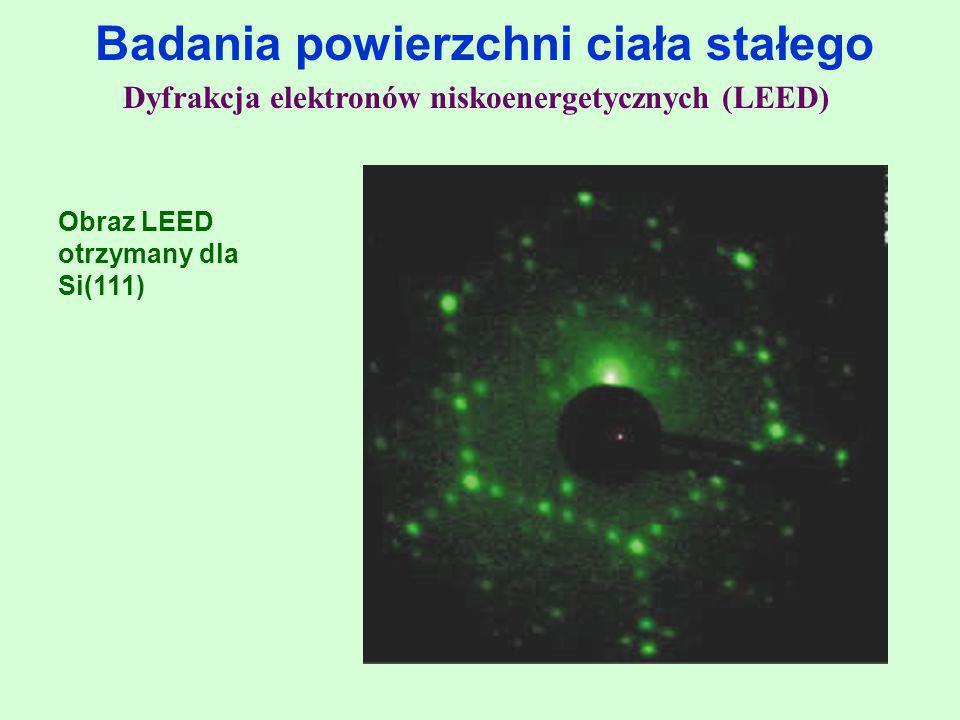 Badania powierzchni ciała stałego Dyfrakcja elektronów niskoenergetycznych (LEED) Obraz LEED otrzymany dla Si(111)