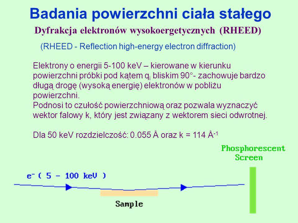 Badania powierzchni ciała stałego Dyfrakcja elektronów wysokoergetycznych (RHEED) Elektrony o energii 5-100 keV – kierowane w kierunku powierzchni pró