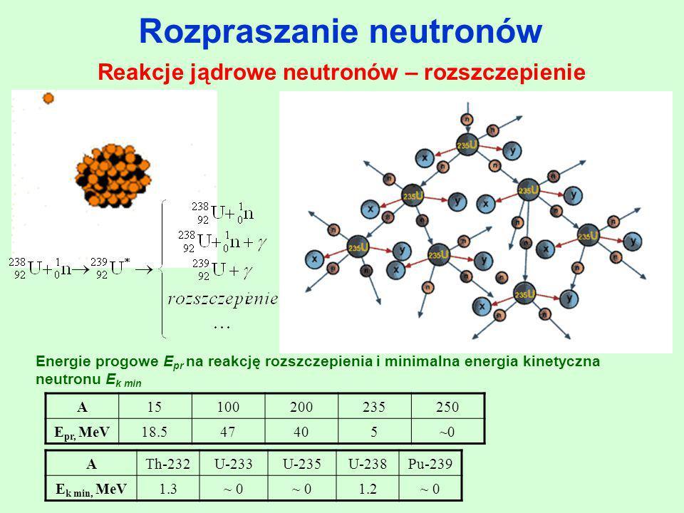 Reakcje jądrowe neutronów – rozszczepienie Energie progowe E pr na reakcję rozszczepienia i minimalna energia kinetyczna neutronu E k min A15100200235