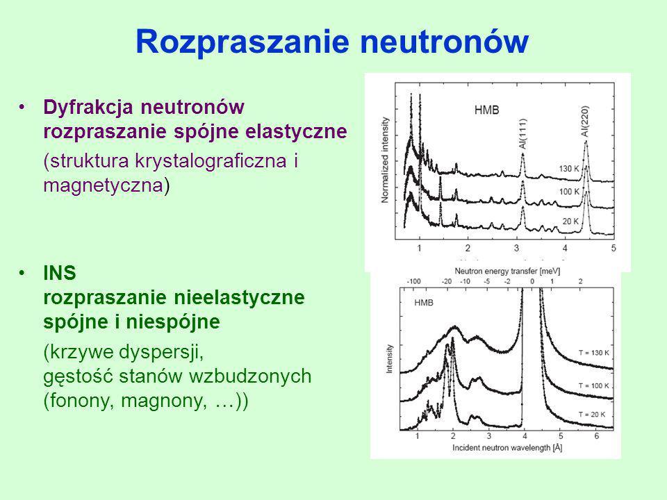 Rozpraszanie neutronów Dyfrakcja neutronów rozpraszanie spójne elastyczne (struktura krystalograficzna i magnetyczna) INS rozpraszanie nieelastyczne s