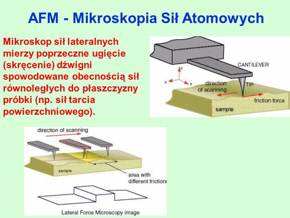 AFM - Mikroskopia Sił Atomowych Mikroskop sił lateralnych mierzy poprzeczne ugięcie (skręcenie) dźwigni spowodowane obecnością sił równoległych do pła