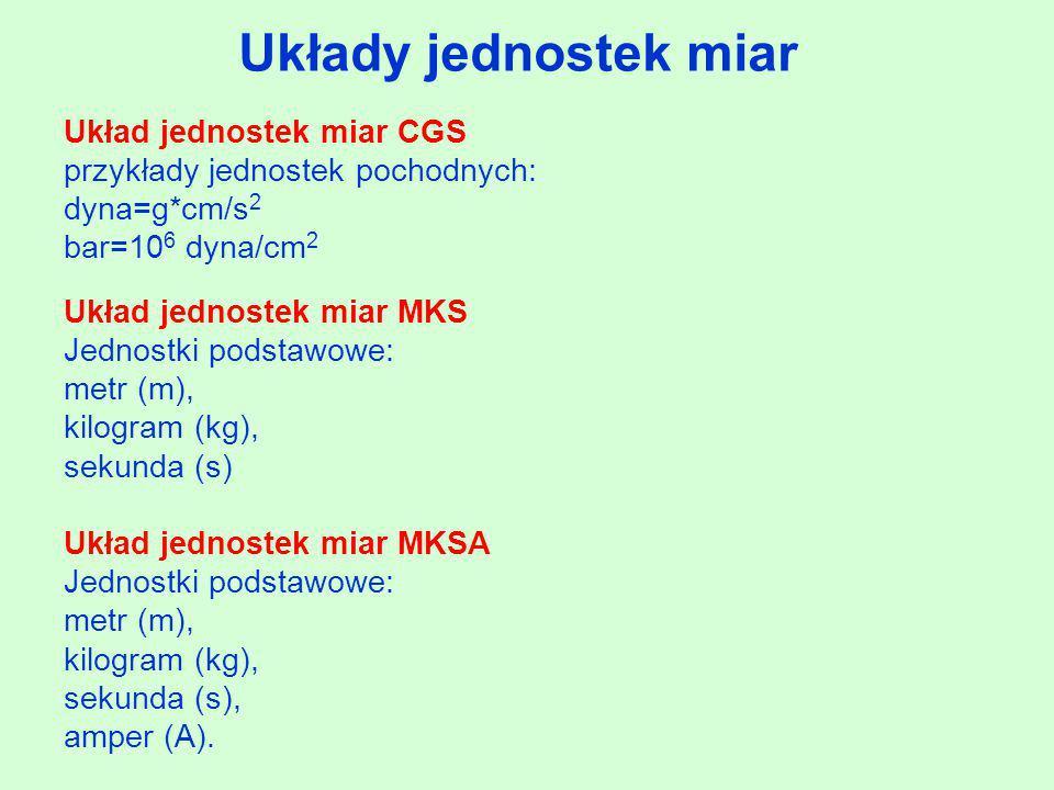 Układy jednostek miar Układ jednostek miar CGS przykłady jednostek pochodnych: dyna=g*cm/s 2 bar=10 6 dyna/cm 2 Układ jednostek miar MKS Jednostki pod