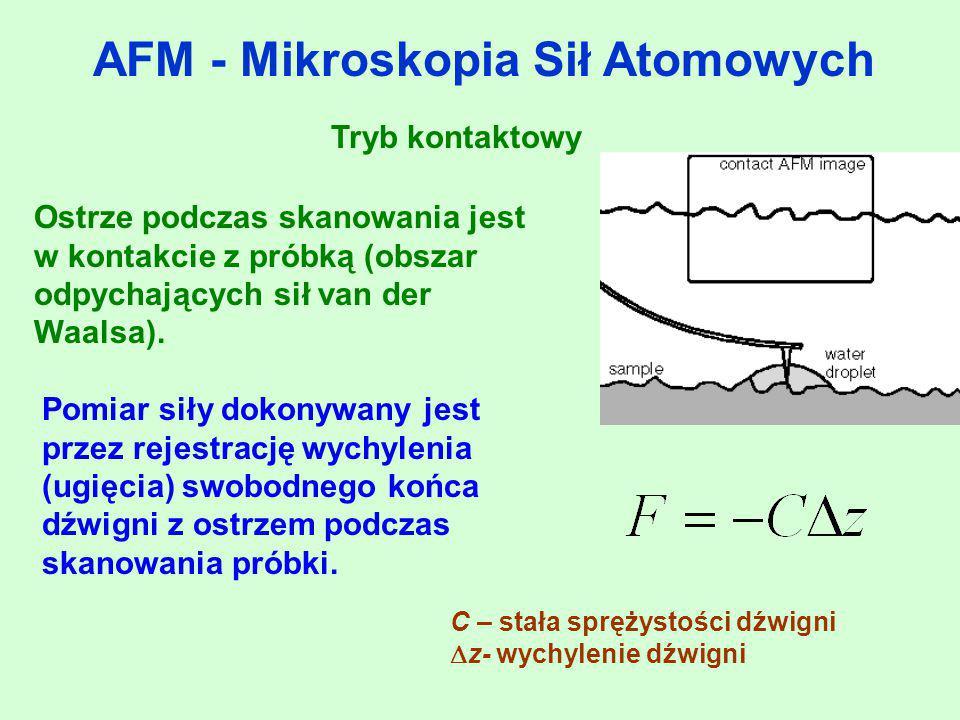 AFM - Mikroskopia Sił Atomowych Tryb kontaktowy (ostrza) ostrze o małej stałej sprężystości (c<1N/m) pozwala zminimalizować siłę oddziaływania pomiędzy ostrzem a próbką podczas skanowania (standardowo ostrze z azotku krzemu Si 3 N 4 ) długość dźwigni ~100-200μm;