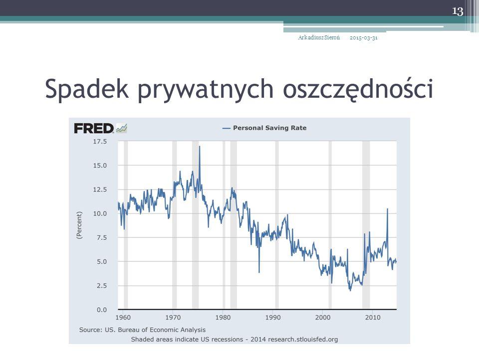 Spadek prywatnych oszczędności 2015-03-31Arkadiusz Sieroń 13