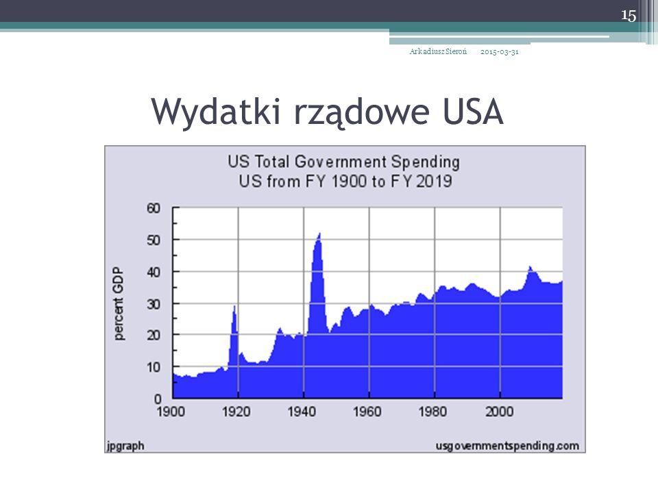 Wydatki rządowe USA 2015-03-31Arkadiusz Sieroń 15