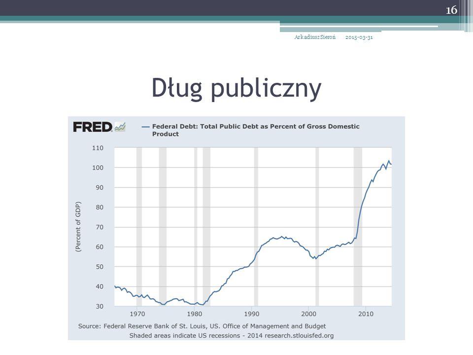 Dług publiczny 2015-03-31Arkadiusz Sieroń 16
