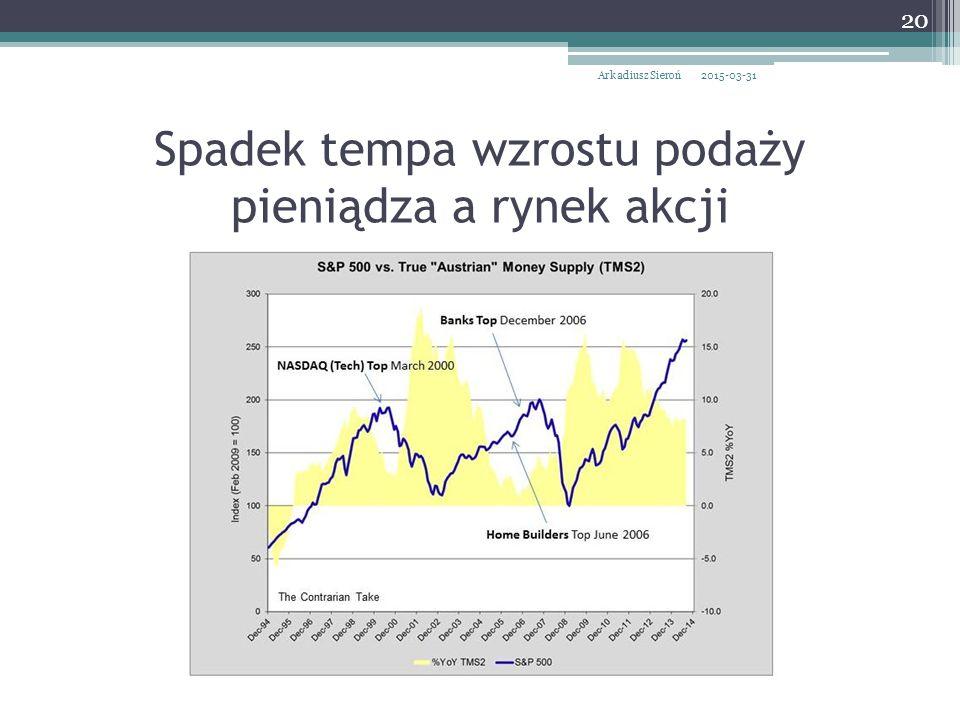 Spadek tempa wzrostu podaży pieniądza a rynek akcji 2015-03-31Arkadiusz Sieroń 20