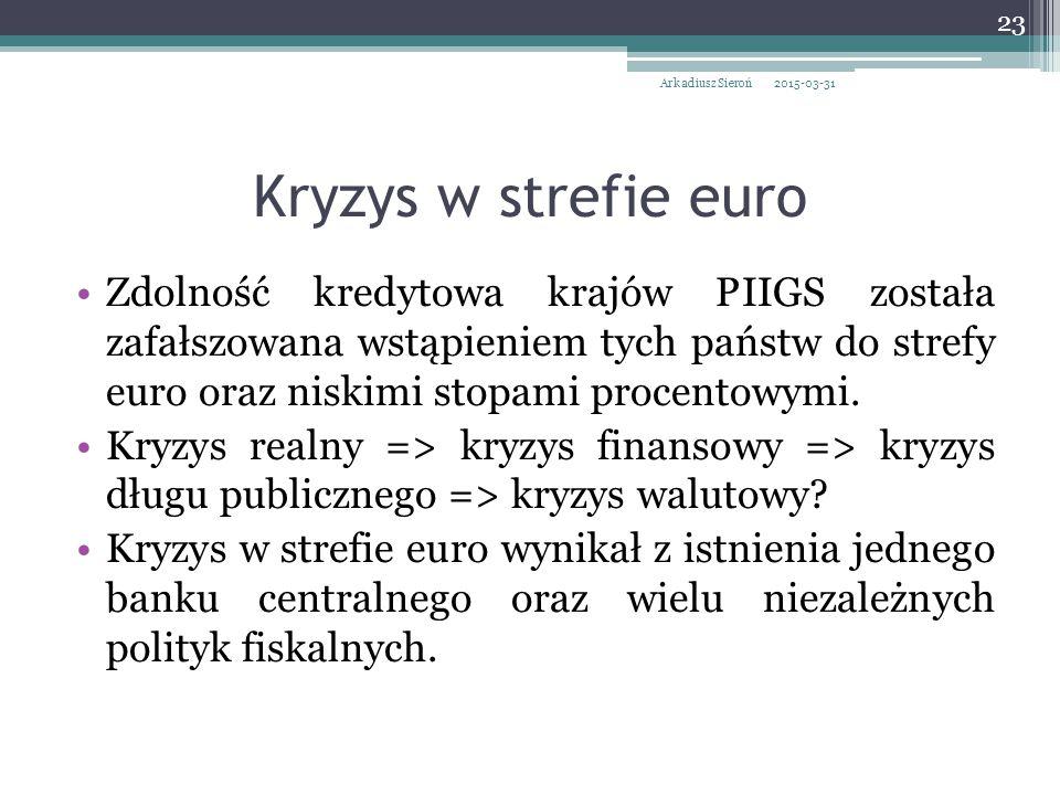 Kryzys w strefie euro Zdolność kredytowa krajów PIIGS została zafałszowana wstąpieniem tych państw do strefy euro oraz niskimi stopami procentowymi.