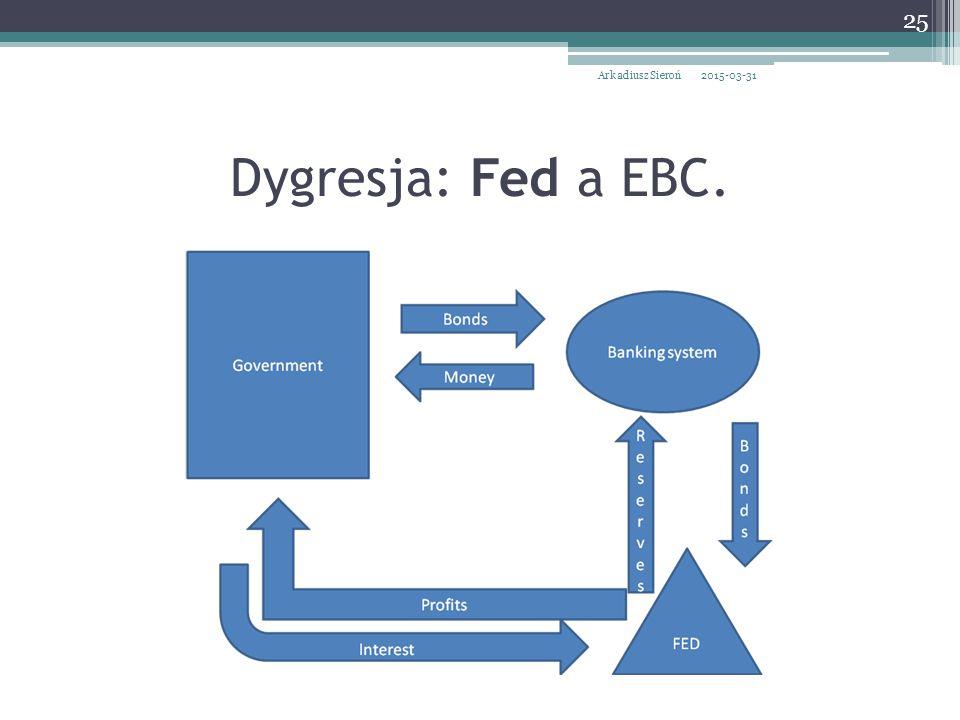 Dygresja: Fed a EBC. 2015-03-31Arkadiusz Sieroń 25