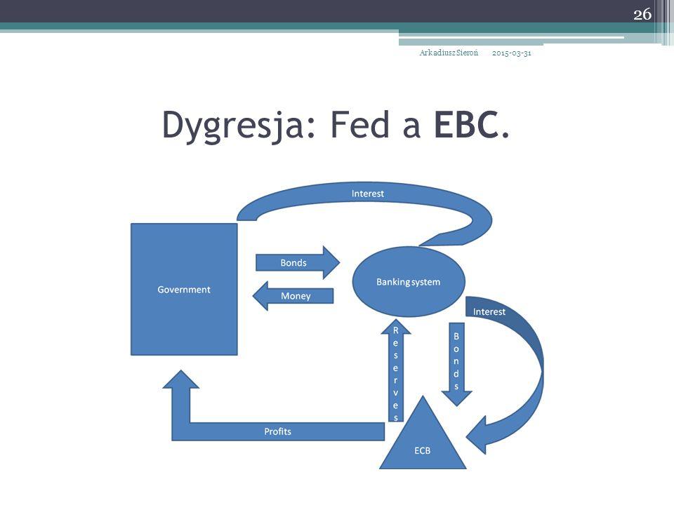 Dygresja: Fed a EBC. 2015-03-31Arkadiusz Sieroń 26