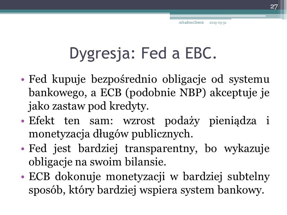 Dygresja: Fed a EBC.