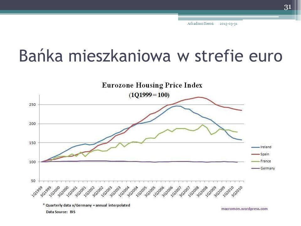 Bańka mieszkaniowa w strefie euro 2015-03-31Arkadiusz Sieroń 31