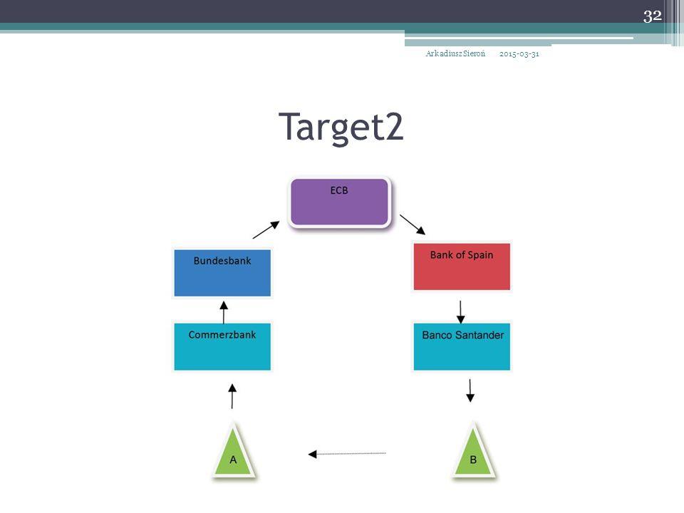 Target2 2015-03-31Arkadiusz Sieroń 32