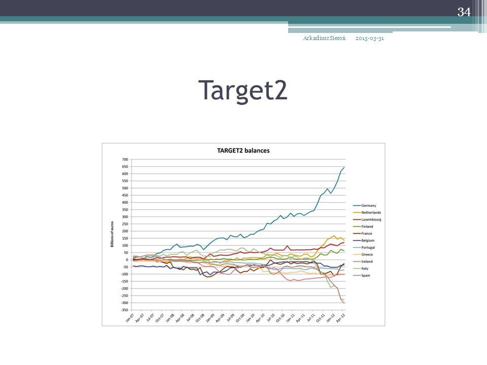 Target2 2015-03-31Arkadiusz Sieroń 34