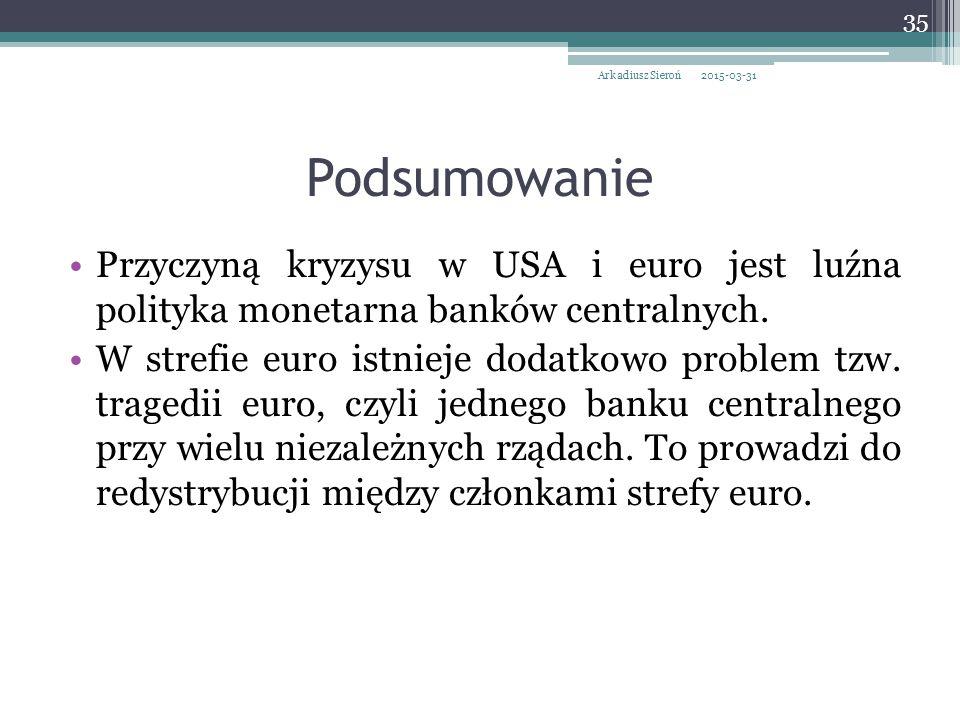 Podsumowanie Przyczyną kryzysu w USA i euro jest luźna polityka monetarna banków centralnych.