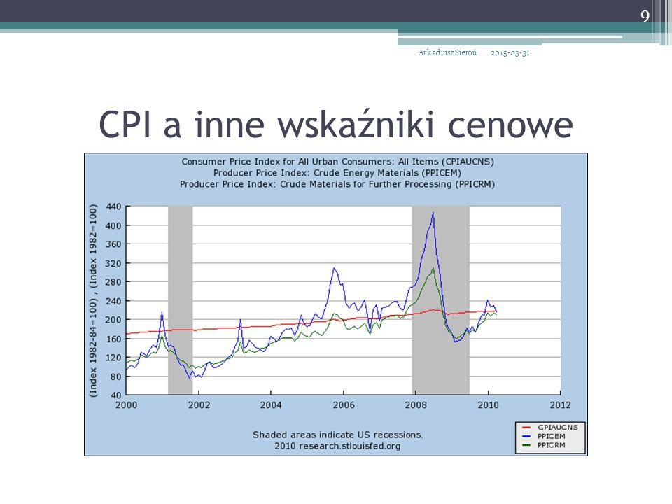 CPI a inne wskaźniki cenowe 2015-03-31Arkadiusz Sieroń 9