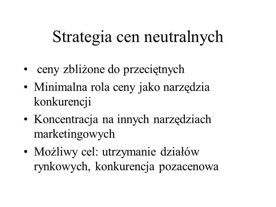 Strategia cen neutralnych ceny zbliżone do przeciętnych Minimalna rola ceny jako narzędzia konkurencji Koncentracja na innych narzędziach marketingowy