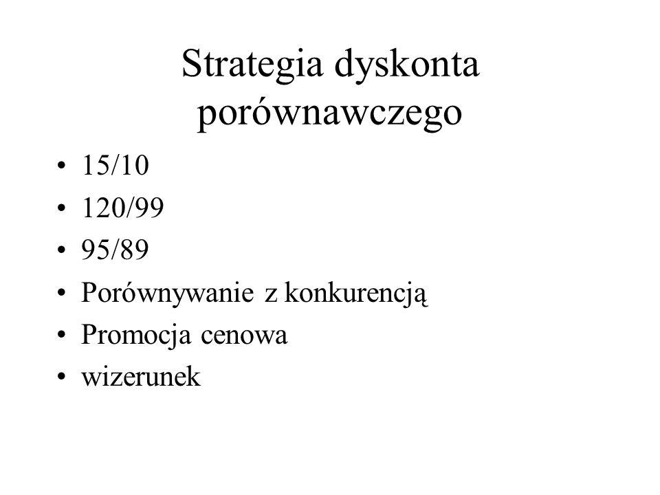 Strategia dyskonta porównawczego 15/10 120/99 95/89 Porównywanie z konkurencją Promocja cenowa wizerunek