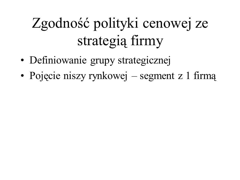 Zgodność polityki cenowej ze strategią firmy Definiowanie grupy strategicznej Pojęcie niszy rynkowej – segment z 1 firmą
