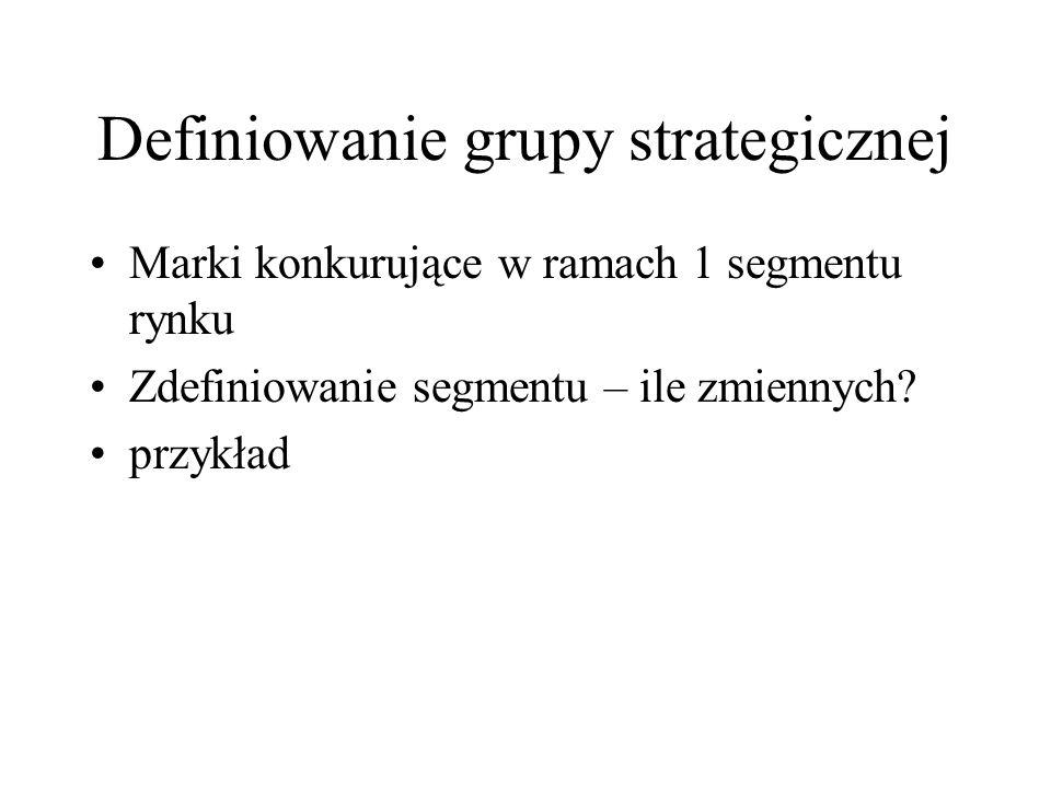 Definiowanie grupy strategicznej Marki konkurujące w ramach 1 segmentu rynku Zdefiniowanie segmentu – ile zmiennych? przykład