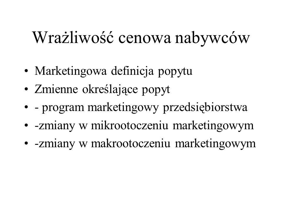 Wrażliwość cenowa nabywców Marketingowa definicja popytu Zmienne określające popyt - program marketingowy przedsiębiorstwa -zmiany w mikrootoczeniu ma