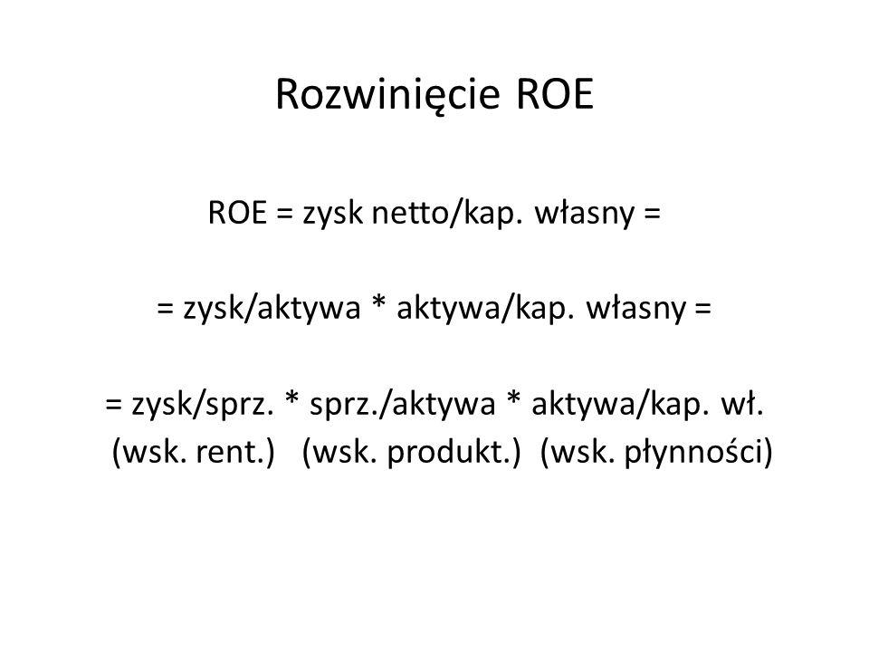 Rozwinięcie ROE ROE = zysk netto/kap. własny = = zysk/aktywa * aktywa/kap. własny = = zysk/sprz. * sprz./aktywa * aktywa/kap. wł. (wsk. rent.) (wsk. p