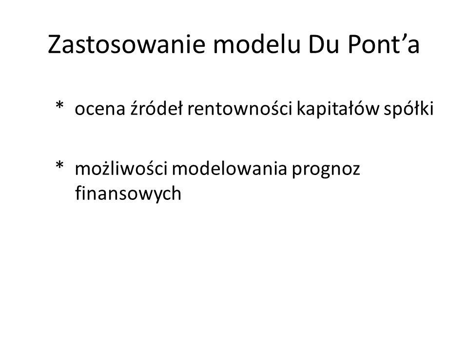 Zastosowanie modelu Du Pont'a * ocena źródeł rentowności kapitałów spółki * możliwości modelowania prognoz finansowych