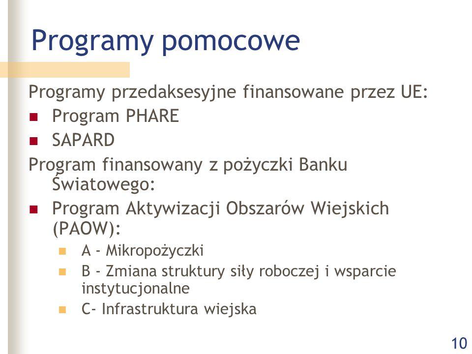 10 Programy pomocowe Programy przedaksesyjne finansowane przez UE: Program PHARE SAPARD Program finansowany z pożyczki Banku Światowego: Program Aktywizacji Obszarów Wiejskich (PAOW): A - Mikropożyczki B - Zmiana struktury siły roboczej i wsparcie instytucjonalne C- Infrastruktura wiejska