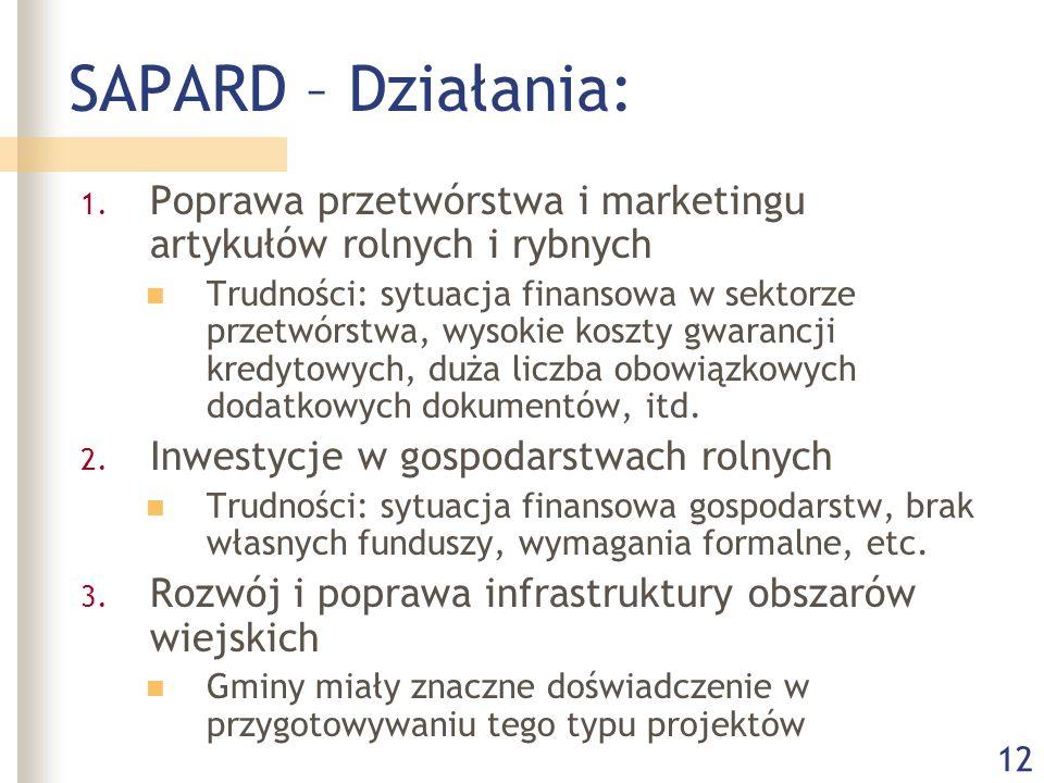 12 SAPARD – Działania: 1. Poprawa przetwórstwa i marketingu artykułów rolnych i rybnych Trudności: sytuacja finansowa w sektorze przetwórstwa, wysokie