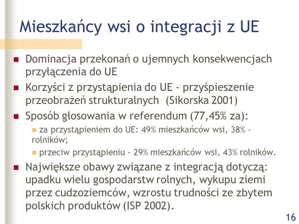 16 Mieszkańcy wsi o integracji z UE Dominacja przekonań o ujemnych konsekwencjach przyłączenia do UE Korzyści z przystąpienia do UE - przyśpieszenie p