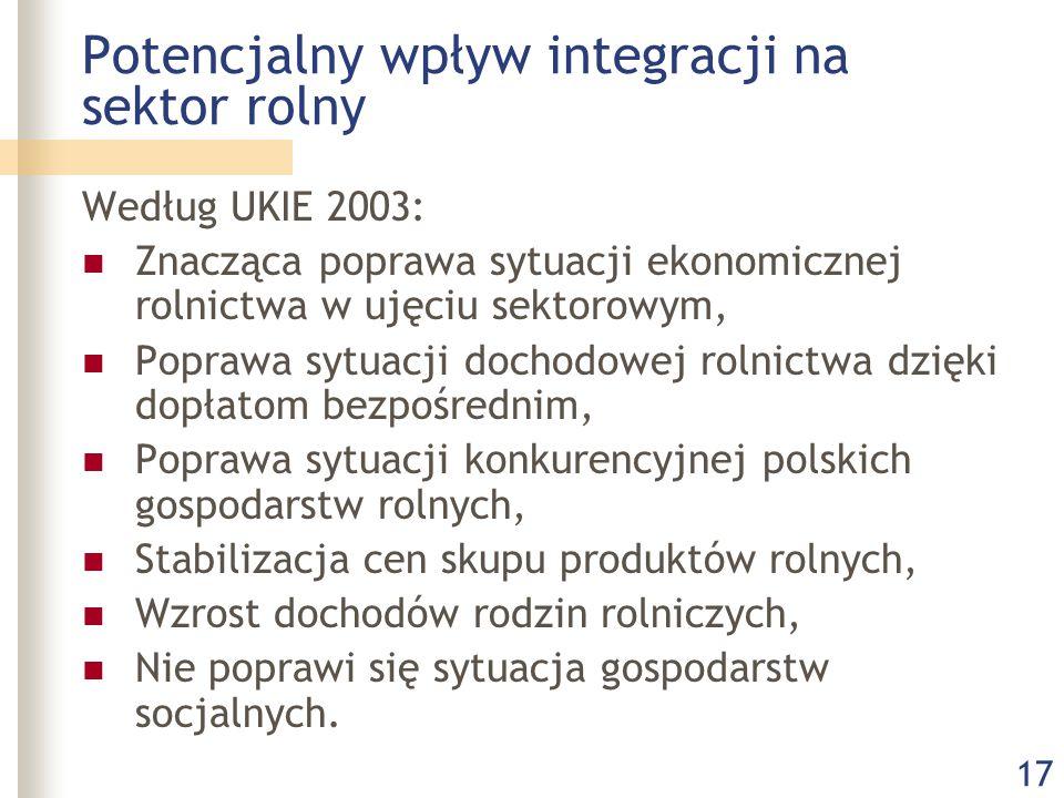 17 Potencjalny wpływ integracji na sektor rolny Według UKIE 2003: Znacząca poprawa sytuacji ekonomicznej rolnictwa w ujęciu sektorowym, Poprawa sytuacji dochodowej rolnictwa dzięki dopłatom bezpośrednim, Poprawa sytuacji konkurencyjnej polskich gospodarstw rolnych, Stabilizacja cen skupu produktów rolnych, Wzrost dochodów rodzin rolniczych, Nie poprawi się sytuacja gospodarstw socjalnych.