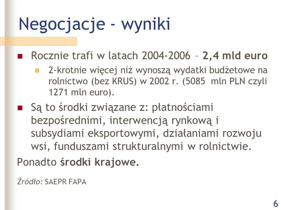 6 Negocjacje - wyniki Rocznie trafi w latach 2004-2006 – 2,4 mld euro 2-krotnie więcej niż wynoszą wydatki budżetowe na rolnictwo (bez KRUS) w 2002 r.