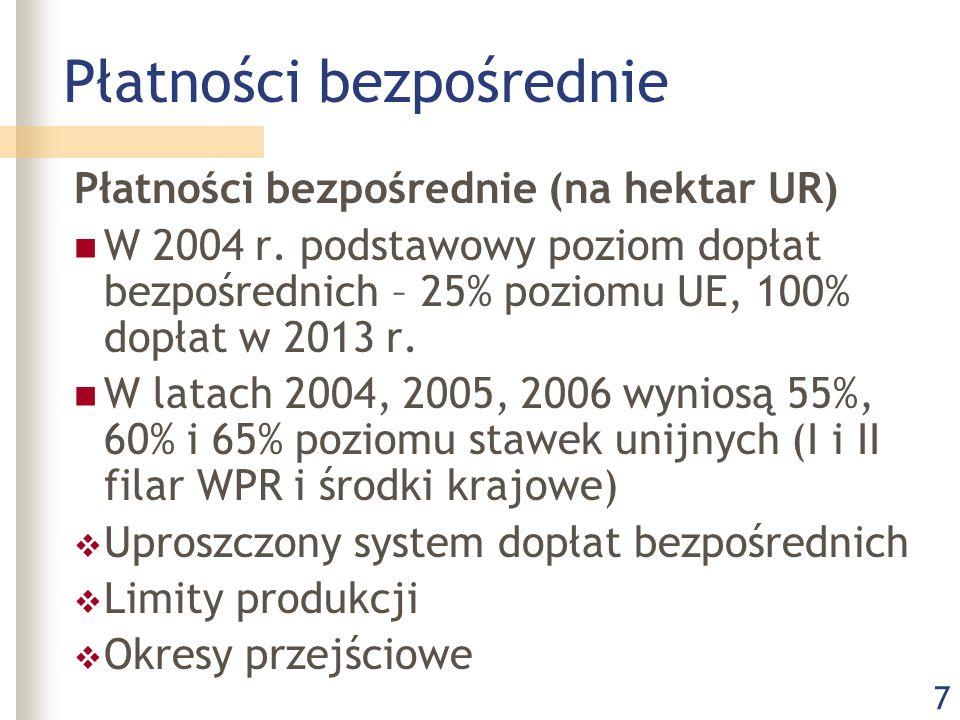 7 Płatności bezpośrednie Płatności bezpośrednie (na hektar UR) W 2004 r. podstawowy poziom dopłat bezpośrednich – 25% poziomu UE, 100% dopłat w 2013 r