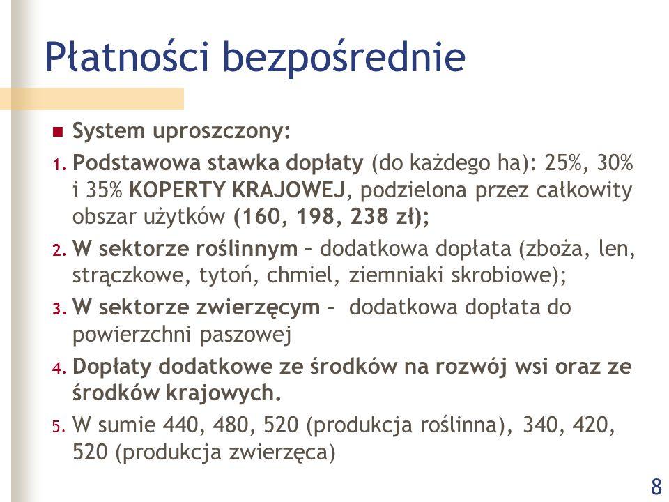8 Płatności bezpośrednie System uproszczony: 1. Podstawowa stawka dopłaty (do każdego ha): 25%, 30% i 35% KOPERTY KRAJOWEJ, podzielona przez całkowity