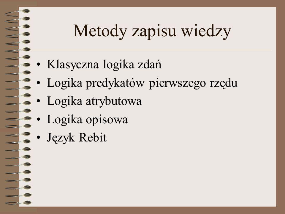 Metody zapisu wiedzy Klasyczna logika zdań Logika predykatów pierwszego rzędu Logika atrybutowa Logika opisowa Język Rebit