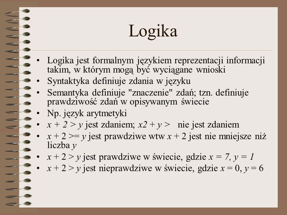 Logika Logika jest formalnym językiem reprezentacji informacji takim, w którym mogą być wyciągane wnioski Syntaktyka definiuje zdania w języku Semantyka definiuje znaczenie zdań; tzn.