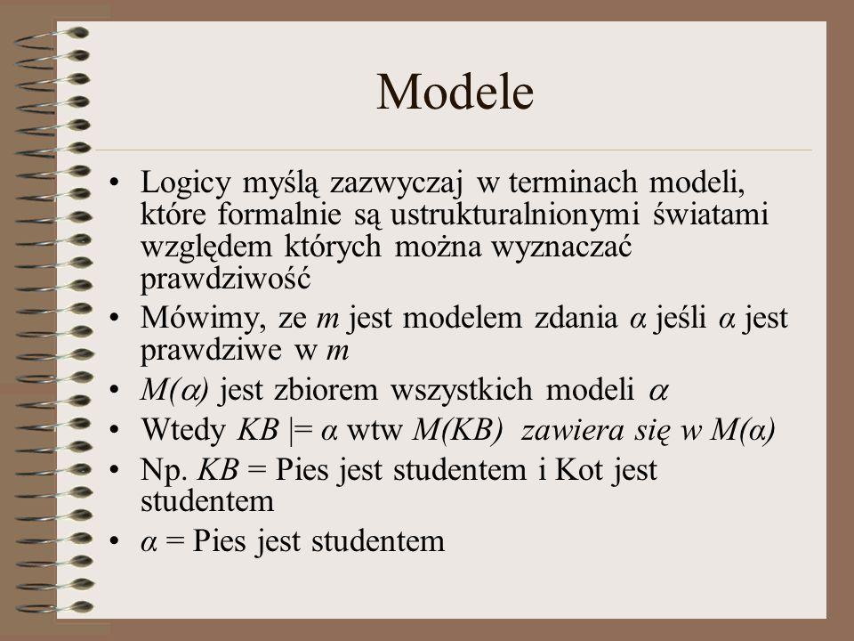 Modele Logicy myślą zazwyczaj w terminach modeli, które formalnie są ustrukturalnionymi światami względem których można wyznaczać prawdziwość Mówimy, ze m jest modelem zdania α jeśli α jest prawdziwe w m M(  ) jest zbiorem wszystkich modeli  Wtedy KB |= α wtw M(KB) zawiera się w M(α) Np.