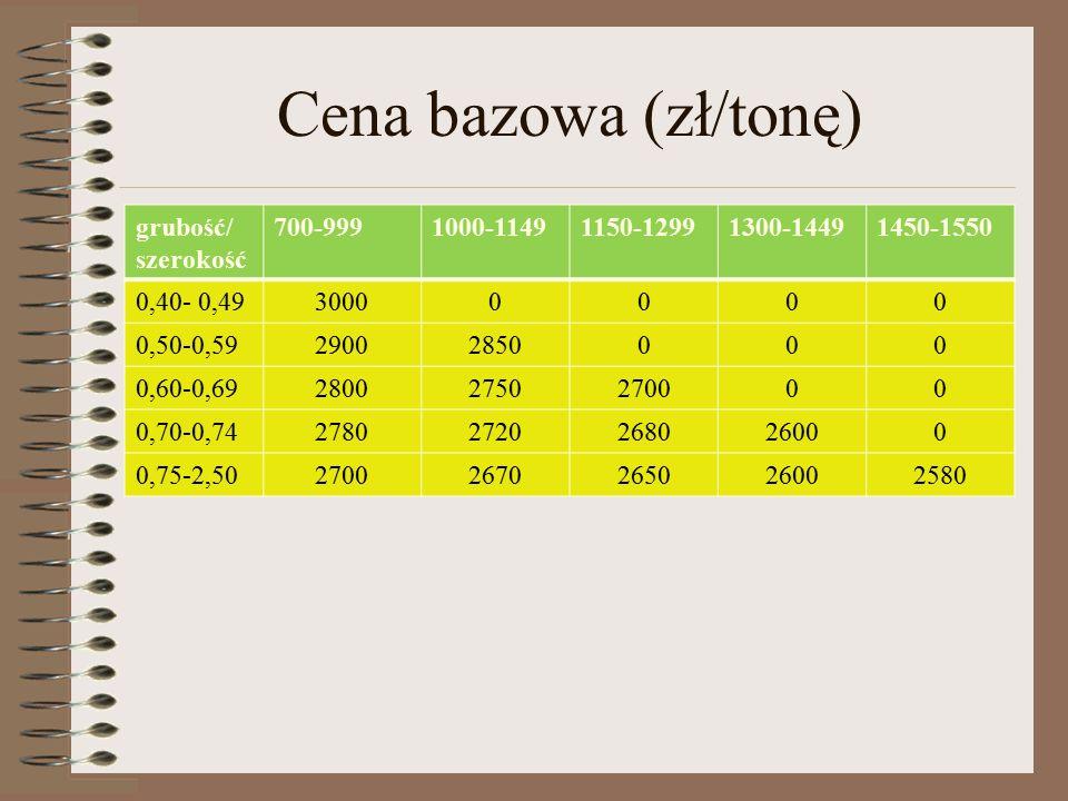 Cena bazowa (zł/tonę) grubość/ szerokość 700-9991000-11491150-12991300-14491450-1550 0,40- 0,4930000000 0,50-0,5929002850000 0,60-0,6928002750270000 0,70-0,7427802720268026000 0,75-2,5027002670265026002580