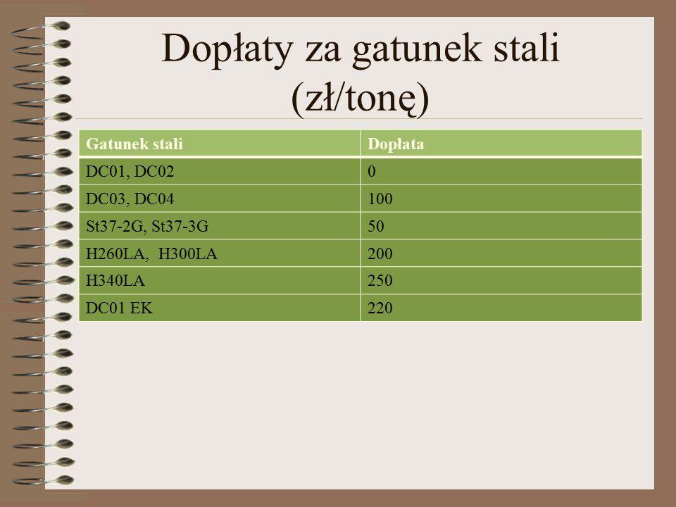 Dopłaty za gatunek stali (zł/tonę) Gatunek staliDopłata DC01, DC020 DC03, DC04100 St37-2G, St37-3G50 H260LA, H300LA200 H340LA250 DC01 EK220