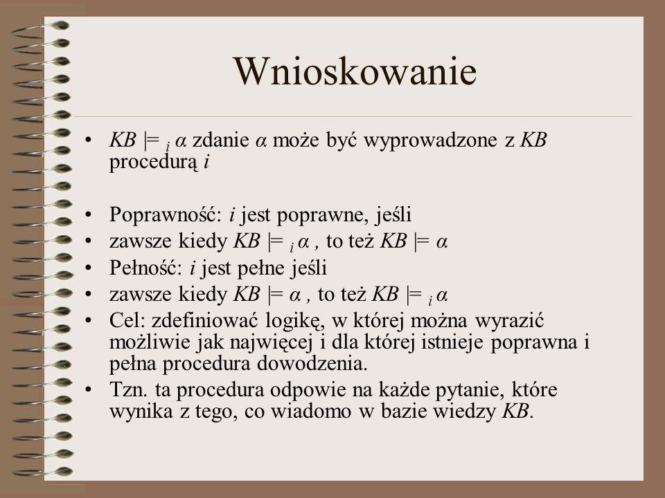 Wnioskowanie KB |= i α zdanie α może być wyprowadzone z KB procedurą i Poprawność: i jest poprawne, jeśli zawsze kiedy KB |= i α, to też KB |= α Pełność: i jest pełne jeśli zawsze kiedy KB |= α, to też KB |= i α Cel: zdefiniować logikę, w której można wyrazić możliwie jak najwięcej i dla której istnieje poprawna i pełna procedura dowodzenia.
