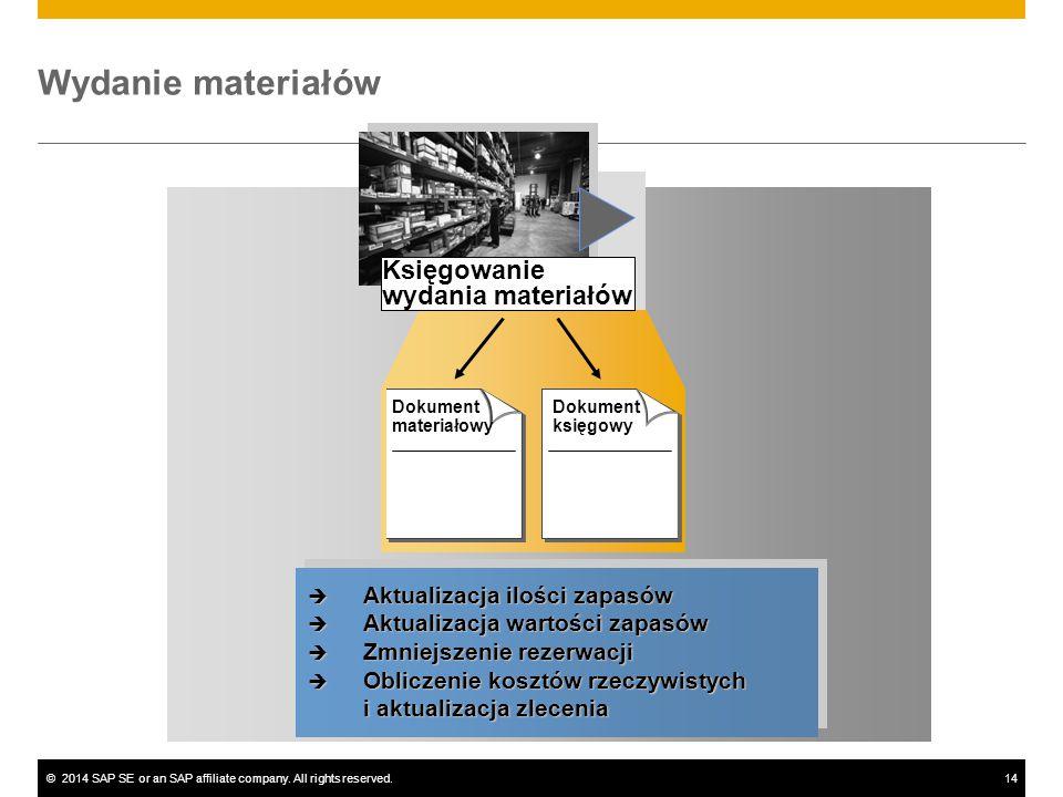 ©2014 SAP SE or an SAP affiliate company. All rights reserved.14 Księgowanie wydania materiałów Dokument materiałowy Dokument księgowy Wydanie materia