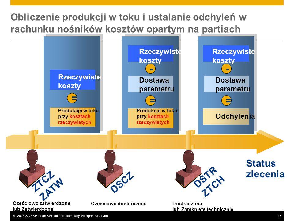 ©2014 SAP SE or an SAP affiliate company. All rights reserved.18 Status zlecenia Częściowo zatwierdzone lub Zatwierdzone Częściowo dostarczone Dostrac