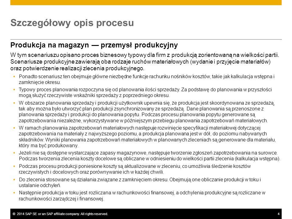 ©2014 SAP SE or an SAP affiliate company. All rights reserved.4 Szczegółowy opis procesu Produkcja na magazyn — przemysł produkcyjny W tym scenariuszu