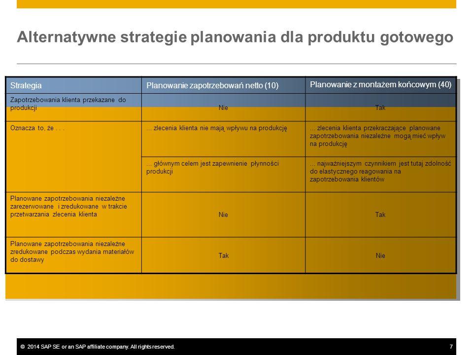 ©2014 SAP SE or an SAP affiliate company. All rights reserved.7 Alternatywne strategie planowania dla produktu gotowego StrategiaPlanowanie zapotrzebo